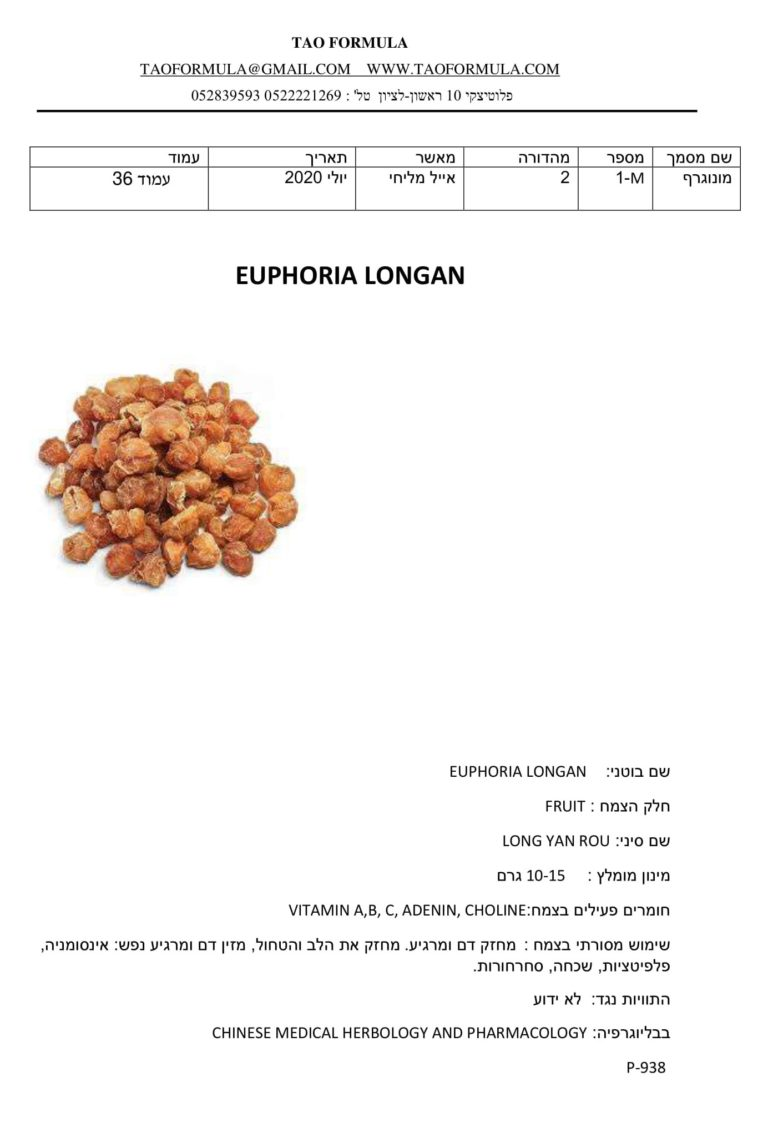 EUPHORIA LONGAN 1